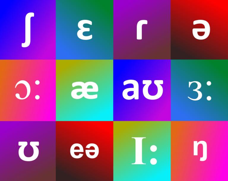 simbolos-foneticos