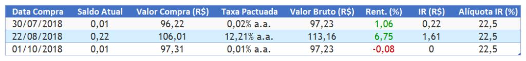planilha-td-carlos